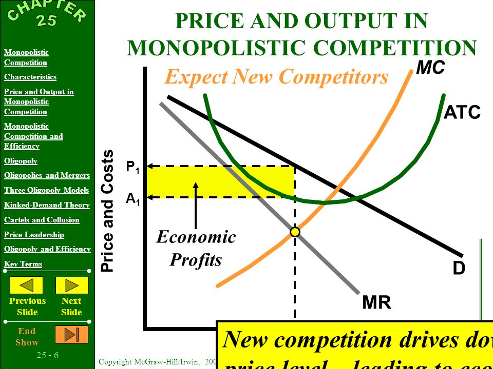 25 - 16 Copyright McGraw-Hill/Irwin, 2002 Monopolistic Competition Characteristics Price and Output in Monopolistic Competition Monopolistic Competition and Efficiency Oligopoly Oligopolies and Mergers Three Oligopoly Models Kinked-Demand Theory Cartels and Collusion Price Leadership Oligopoly and Efficiency Key Terms Previous Slide Next Slide End Show OLIGOPOLY BEHAVIOR A Game-Theory Overview High Low HighLow Uptowns Price Strategy RareAirs Price Strategy B A D C $12$15 $12$6 $8 $15 Greatest Combined Profit
