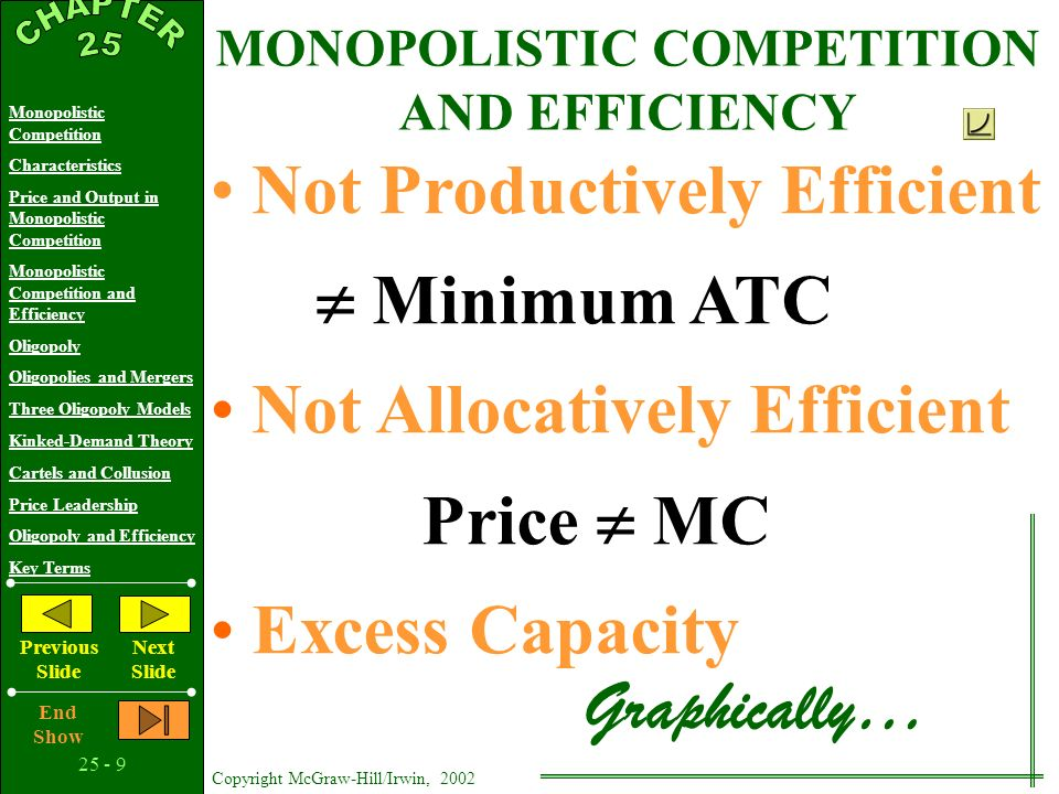 25 - 9 Copyright McGraw-Hill/Irwin, 2002 Monopolistic Competition Characteristics Price and Output in Monopolistic Competition Monopolistic Competition and Efficiency Oligopoly Oligopolies and Mergers Three Oligopoly Models Kinked-Demand Theory Cartels and Collusion Price Leadership Oligopoly and Efficiency Key Terms Previous Slide Next Slide End Show MONOPOLISTIC COMPETITION AND EFFICIENCY Not Productively Efficient Minimum ATC Not Allocatively Efficient Price MC Excess Capacity Graphically…