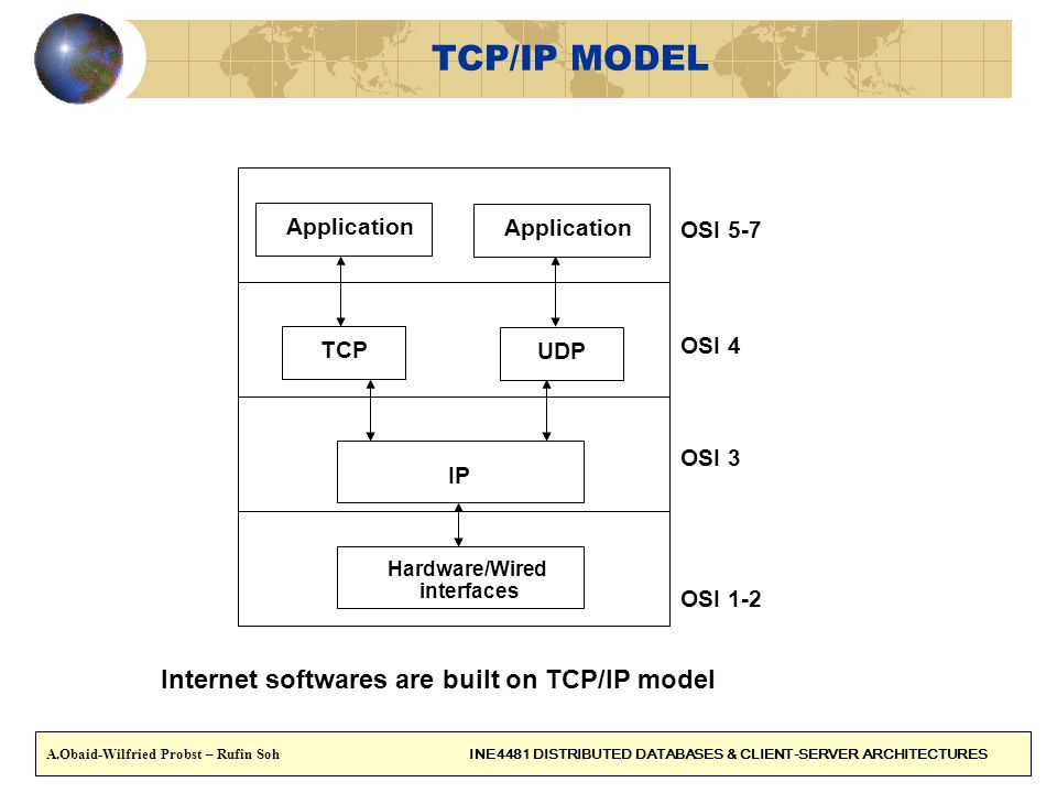 13 TCP/IP MODEL Application TCP Application UDP IP Hardware/Wired interfaces OSI 5-7 OSI 4 OSI 3 OSI 1-2 Internet softwares are built on TCP/IP model A.Obaid-Wilfried Probst – Rufin Soh INE4481 DISTRIBUTED DATABASES & CLIENT-SERVER ARCHITECTURES