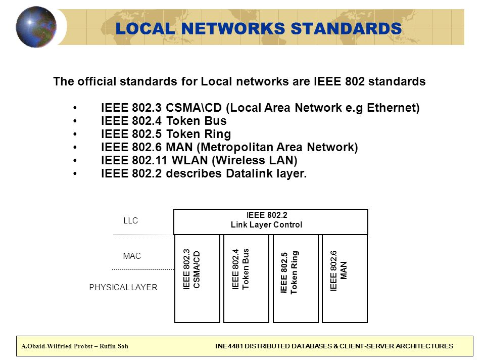 17 The official standards for Local networks are IEEE 802 standards IEEE 802.3 CSMA\CD (Local Area Network e.g Ethernet) IEEE 802.4 Token Bus IEEE 802.5 Token Ring IEEE 802.6 MAN (Metropolitan Area Network) IEEE 802.11 WLAN (Wireless LAN) IEEE 802.2 describes Datalink layer.