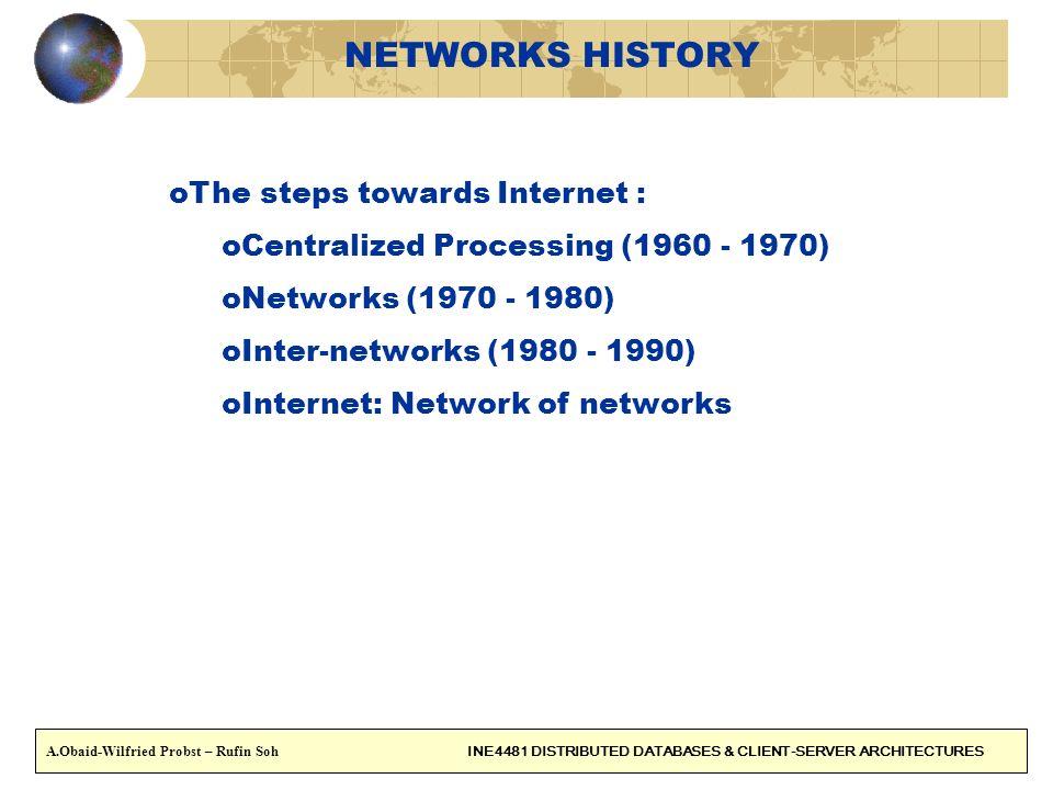 4 Centralized Processing (1960 - 1970) Mainframe Host A Mini-computer Host B terminal Remote terminal R.V.A.