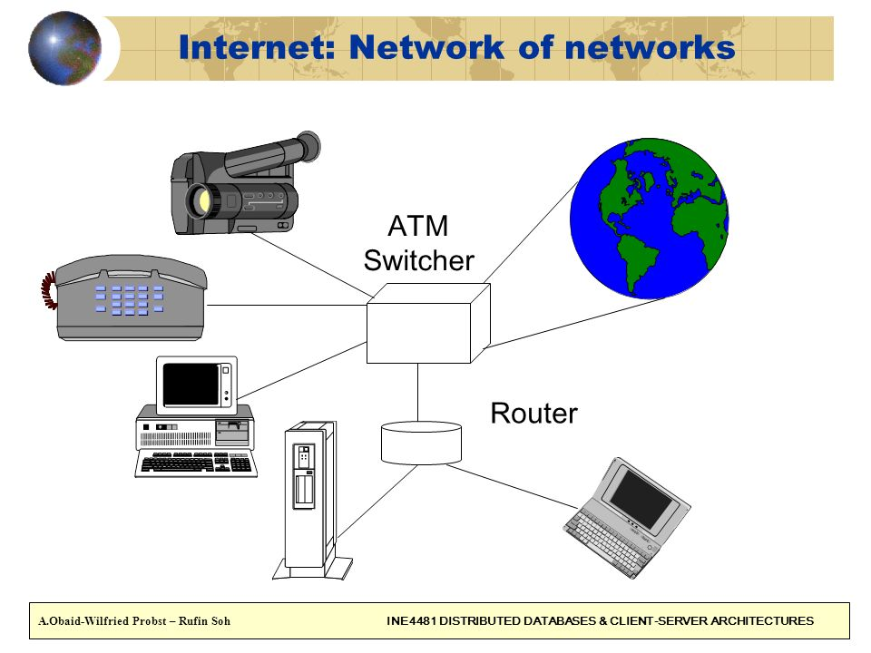 7 Internet: Network of networks ATM Switcher Router A.Obaid-Wilfried Probst – Rufin Soh INE4481 DISTRIBUTED DATABASES & CLIENT-SERVER ARCHITECTURES
