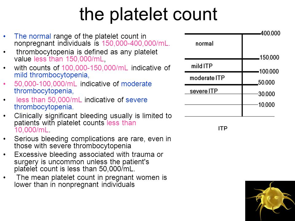 the platelet count The normal range of the platelet count in nonpregnant individuals is 150,000-400,000/mL. thrombocytopenia is defined as any platele