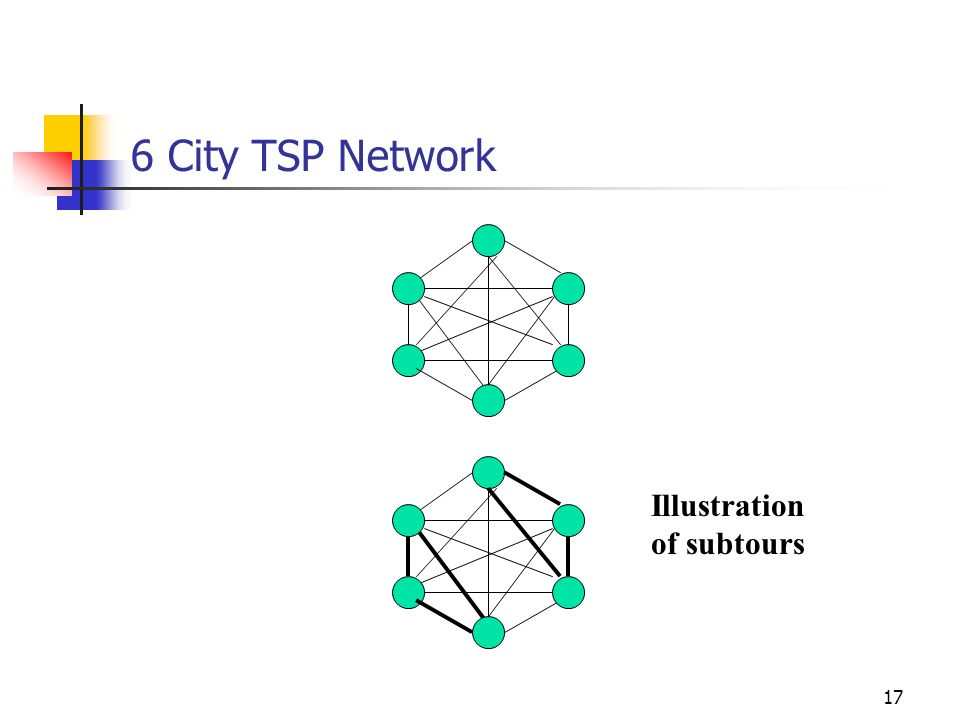 17 6 City TSP Network Illustration of subtours