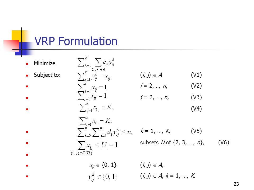 23 VRP Formulation Minimize Subject to: (i, j) A(V1) i = 2,.., n,(V2) j = 2, …, n,(V3) (V4) k = 1, …, K,(V5) subsets U of {2, 3, …, n}, (V6) x ij {0,
