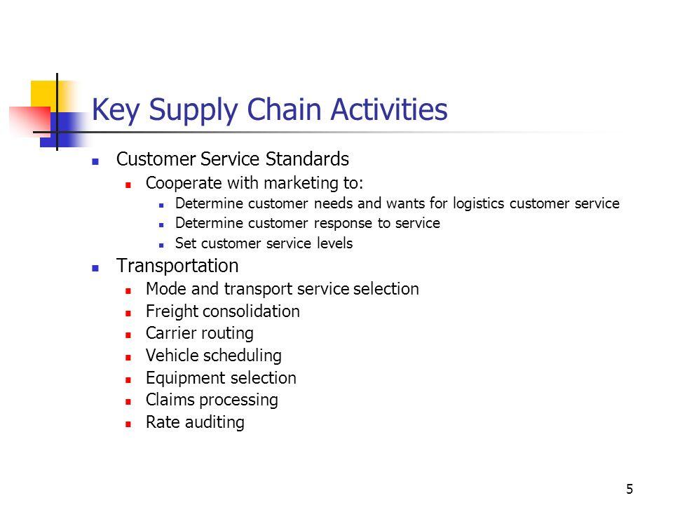 5 Key Supply Chain Activities Customer Service Standards Cooperate with marketing to: Determine customer needs and wants for logistics customer servic