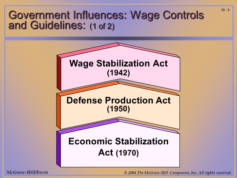 McGraw-Hill/Irwin © 2004 The McGraw-Hill Companies, Inc. All rights reserved. 10 - 9 Government Influences: Wage Controls and Guidelines: (1 of 2) Wag