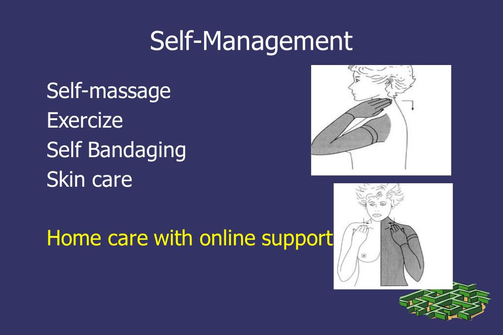 Self-Management Self-massage Exercize Self Bandaging Skin care Home care with online support
