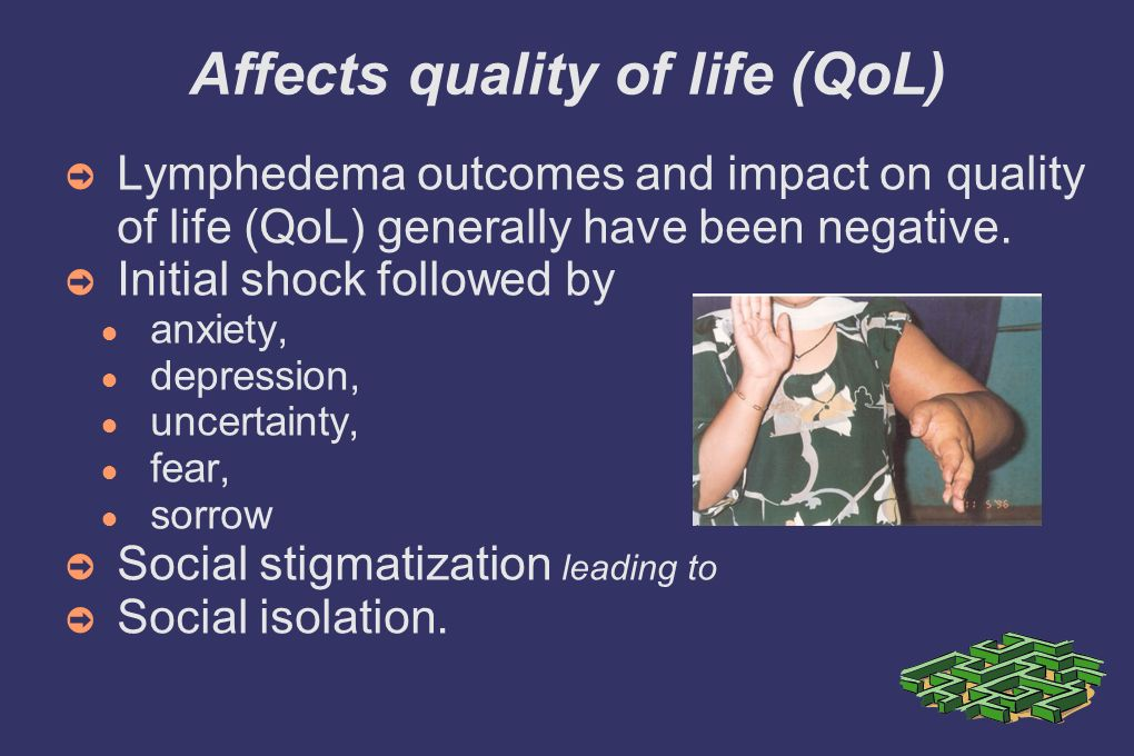 Affects quality of life (QoL) Lymphedema outcomes and impact on quality of life (QoL) generally have been negative.