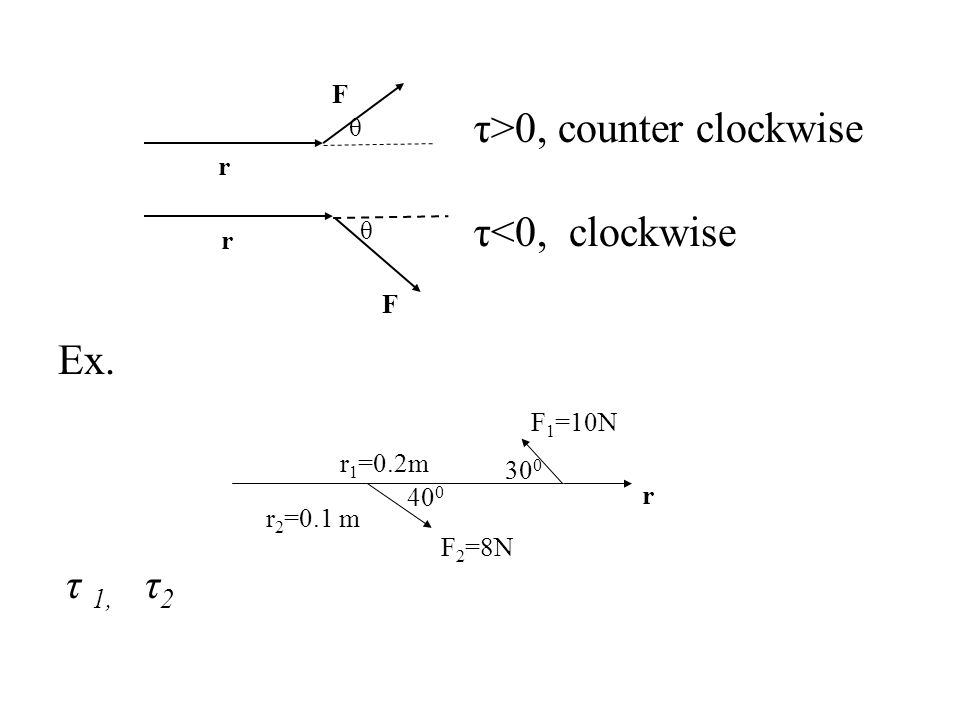 Ex. r F θ τ>0, counter clockwise r F θ τ<0, clockwise F 1 =10N 30 0 40 0 F 2 =8N r r 1 =0.2m r 2 =0.1 m τ 1, τ 2