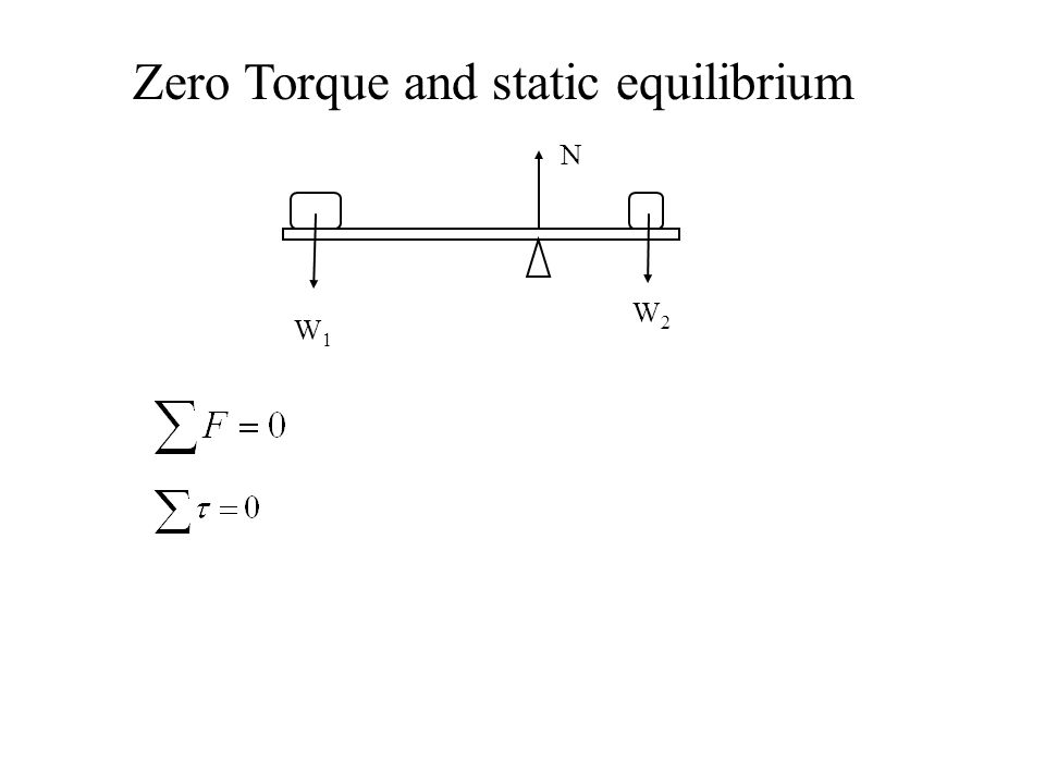 Zero Torque and static equilibrium W1W1 W2W2 N