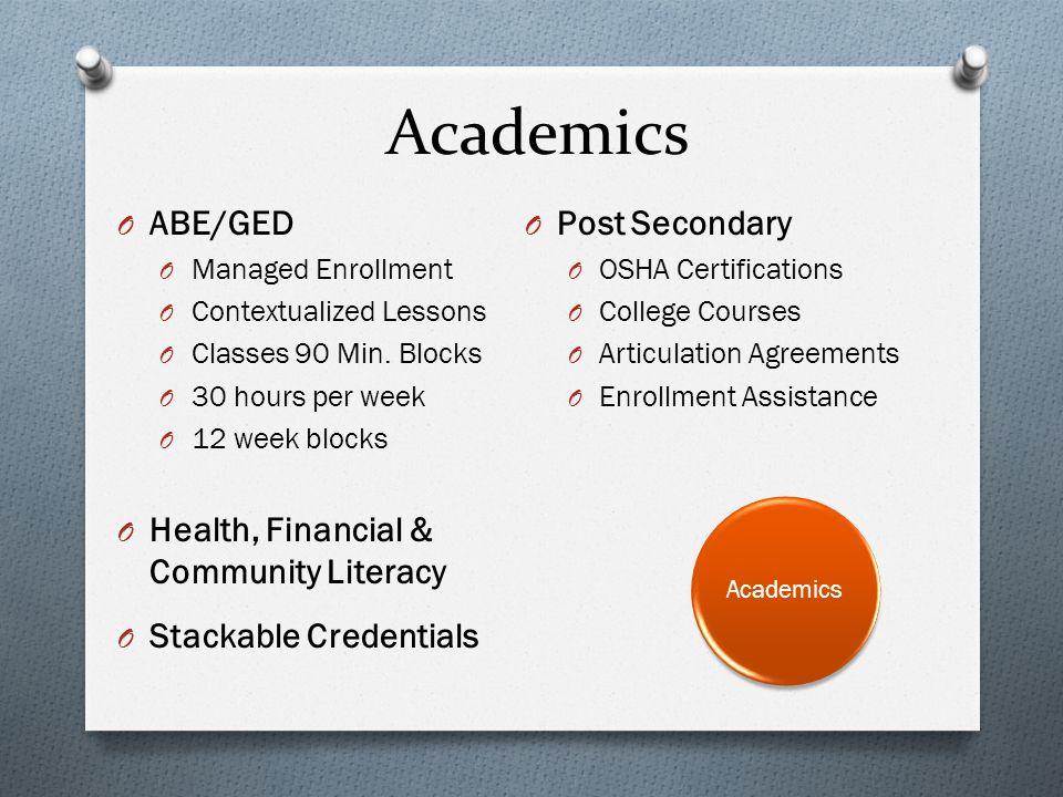 O ABE/GED O Managed Enrollment O Contextualized Lessons O Classes 90 Min.