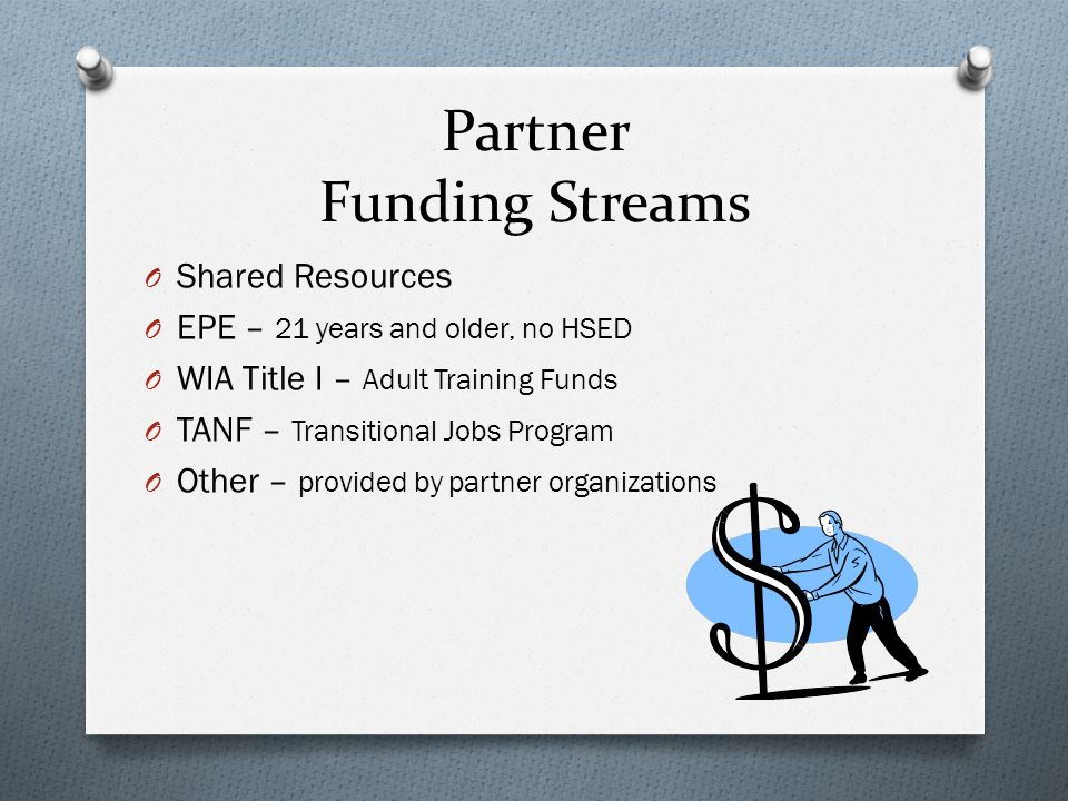 Partner Funding Streams O Shared Resources O EPE – 21 years and older, no HSED O WIA Title I – Adult Training Funds O TANF – Transitional Jobs Program