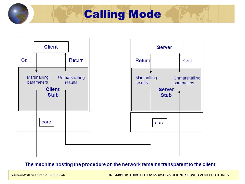 17 Calling Mode Client Stub Marshalling parameters Unmarshalling results core Server Stub Marshalling results Unmarshalling parameters core Call Retur