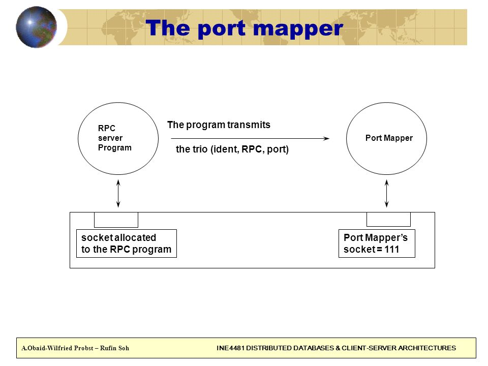 24 The port mapper RPC server Program Port Mapper The program transmits the trio (ident, RPC, port) socket allocated to the RPC program Port Mappers socket = 111 A.Obaid-Wilfried Probst – Rufin Soh INE4481 DISTRIBUTED DATABASES & CLIENT-SERVER ARCHITECTURES