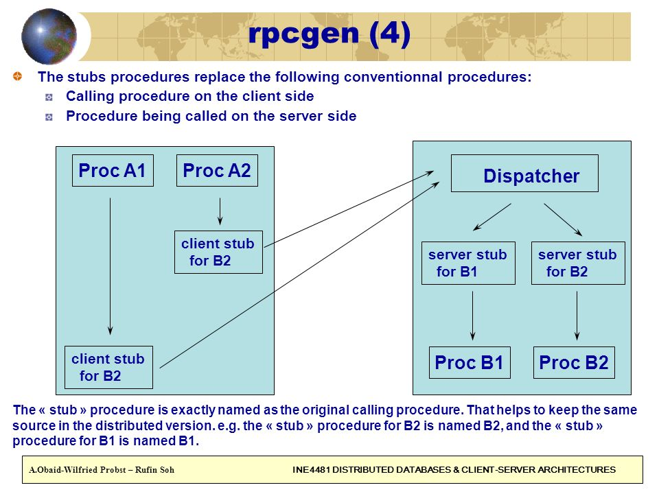 34 rpcgen (4) The stubs procedures replace the following conventionnal procedures: Calling procedure on the client side Procedure being called on the
