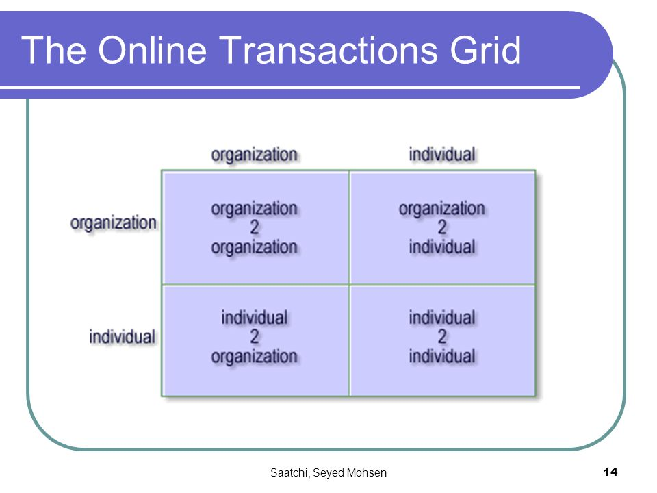 Saatchi, Seyed Mohsen14 The Online Transactions Grid