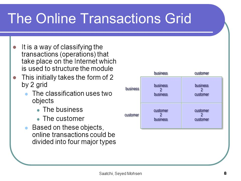 Saatchi, Seyed Mohsen8 The Online Transactions Grid It is a way of classifying the transactions (operations) that take place on the Internet which is used to structure the module This initially takes the form of 2 by 2 grid The classification uses two objects The business The customer Based on these objects, online transactions could be divided into four major types