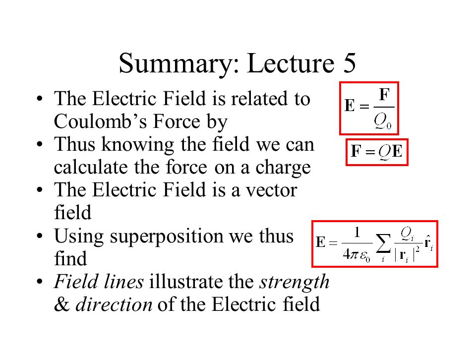 Today Electric Flux Gausss Law Examples of using Gausss Law Properties of Conductors
