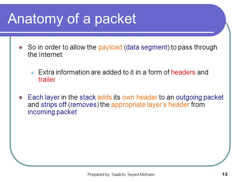 Prepared by: Saatchi, Seyed Mohsen13 Anatomy of a packet So in order to allow the payload (data segment) to pass through the Internet Extra information are added to it in a form of headers and trailer Each layer in the stack adds its own header to an outgoing packet and strips off (removes) the appropriate layers header from incoming packet
