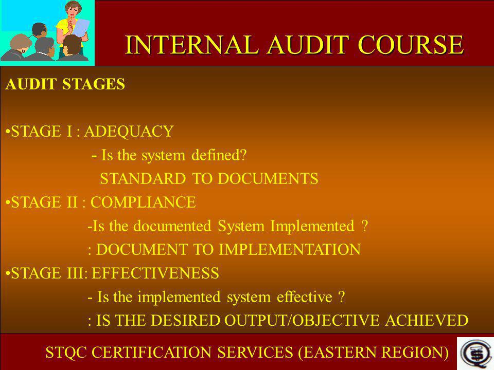 INTERNAL AUDIT COURSE AUDIT STAGES STAGE I : ADEQUACY - Is the system defined? STANDARD TO DOCUMENTS STAGE II : COMPLIANCE -Is the documented System I
