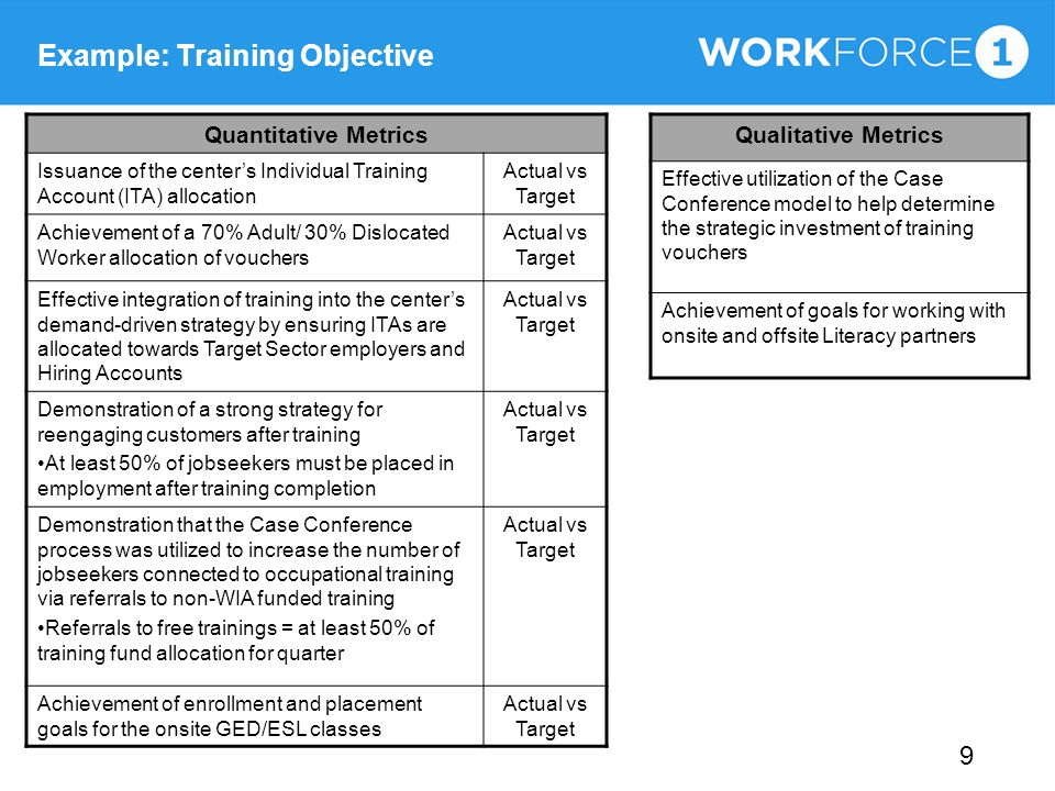 9 Example: Training Objective Quantitative Metrics Issuance of the centers Individual Training Account (ITA) allocation Actual vs Target Achievement o