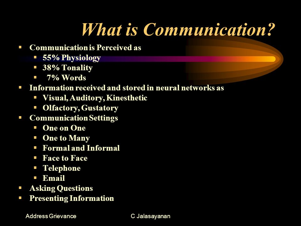 Address GrievanceC Jalasayanan What is Communication.