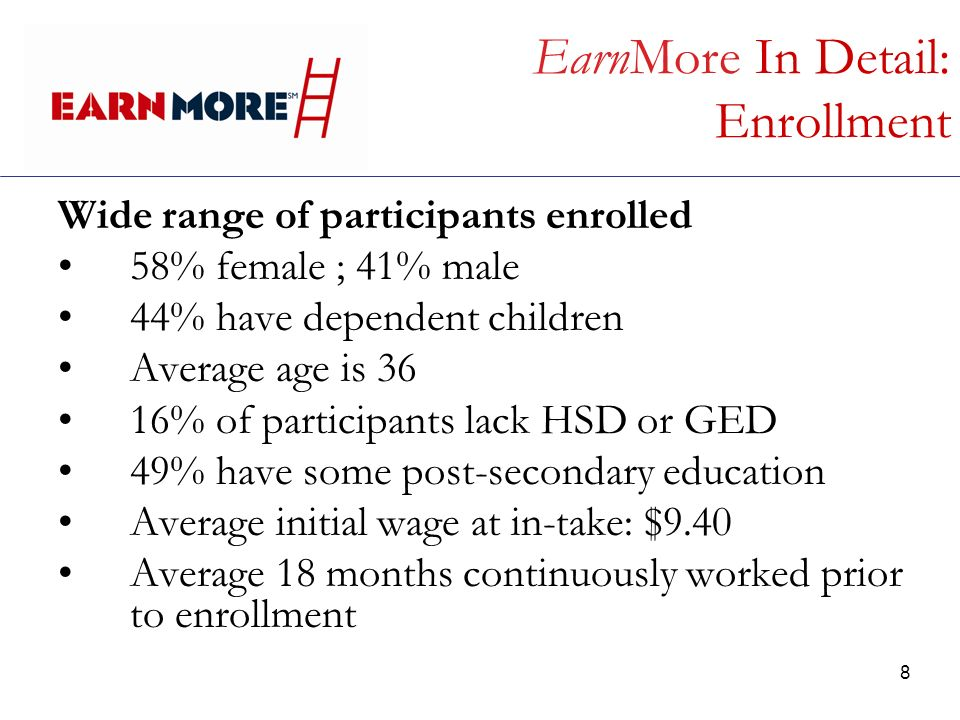 8 EarnMore In Detail: Enrollment Wide range of participants enrolled 58% female ; 41% male 44% have dependent children Average age is 36 16% of participants lack HSD or GED 49% have some post-secondary education Average initial wage at in-take: $9.40 Average 18 months continuously worked prior to enrollment