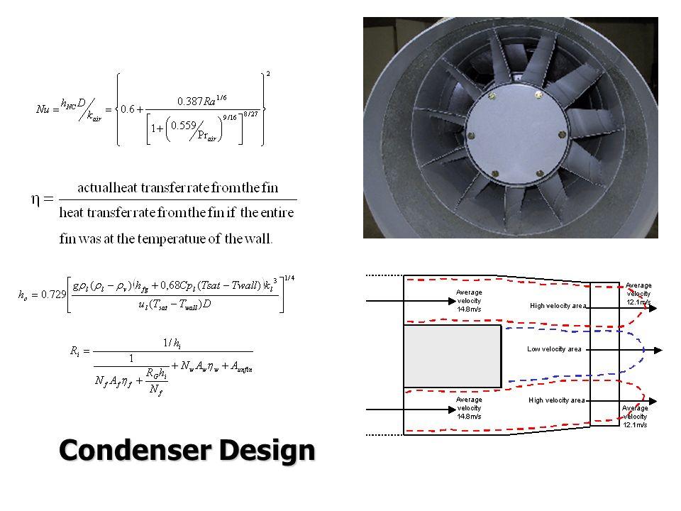 Condenser Design