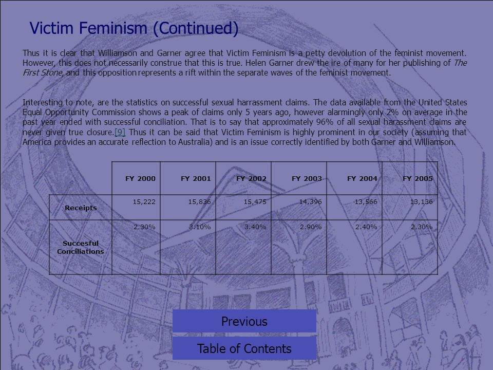 Victim Feminism (Continued) Previous Table of Contents Thus it is clear that Williamson and Garner agree that Victim Feminism is a petty devolution of the feminist movement.