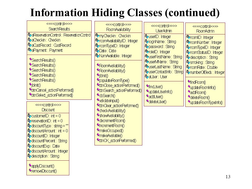 13 Information Hiding Classes (continued)