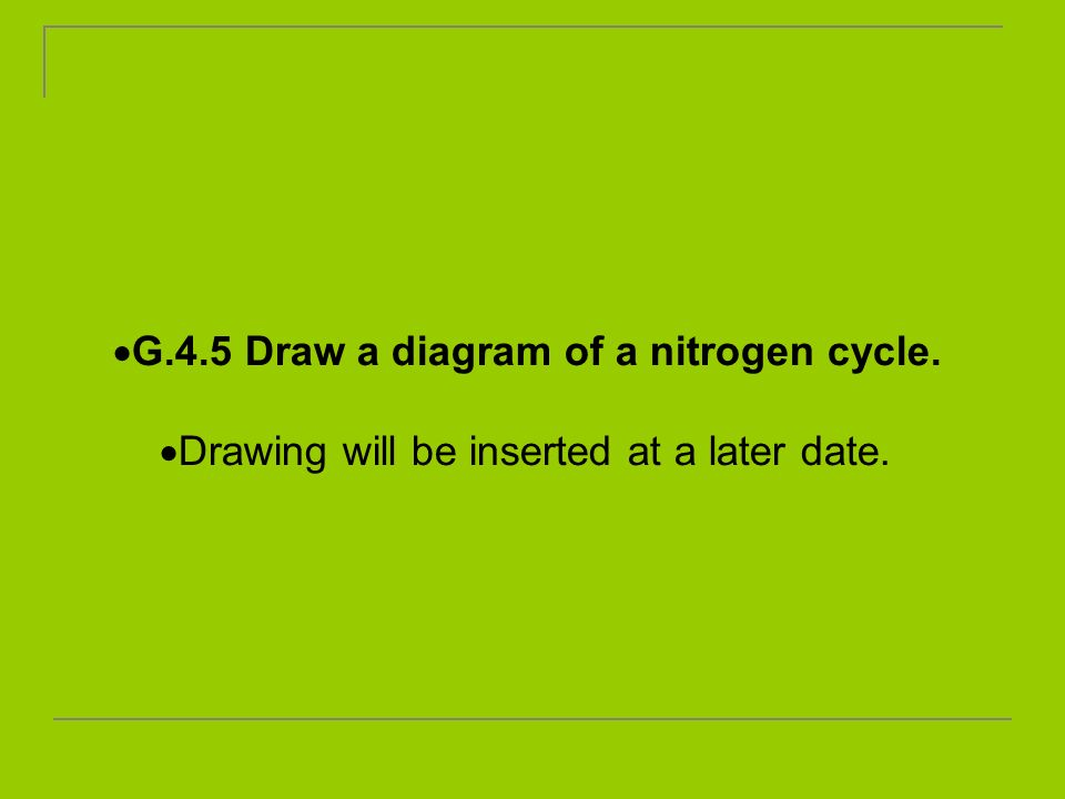 G.4.5 Draw a diagram of a nitrogen cycle. Drawing will be inserted at a later date.