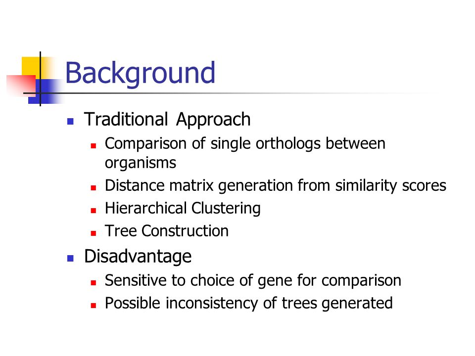 Background Traditional Approach Comparison of single orthologs between organisms Distance matrix generation from similarity scores Hierarchical Clustering Tree Construction Disadvantage Sensitive to choice of gene for comparison Possible inconsistency of trees generated