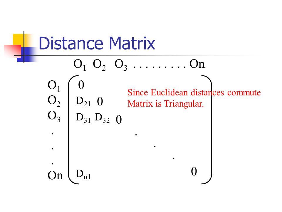 Distance Matrix 0 0 0 0...O 1 O 2 O 3......... On O 1 O 2 O 3.
