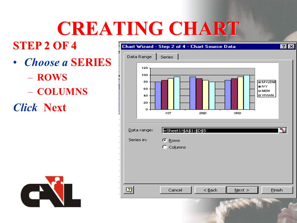 CREATING CHART STEP 2 OF 4 Choose a SERIES –ROWS –COLUMNS Click Next