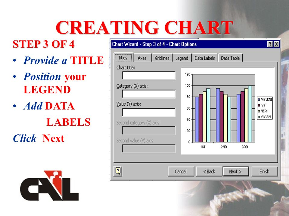 CREATING CHART STEP 3 OF 4 Provide a TITLE Position your LEGEND Add DATA LABELS Click Next