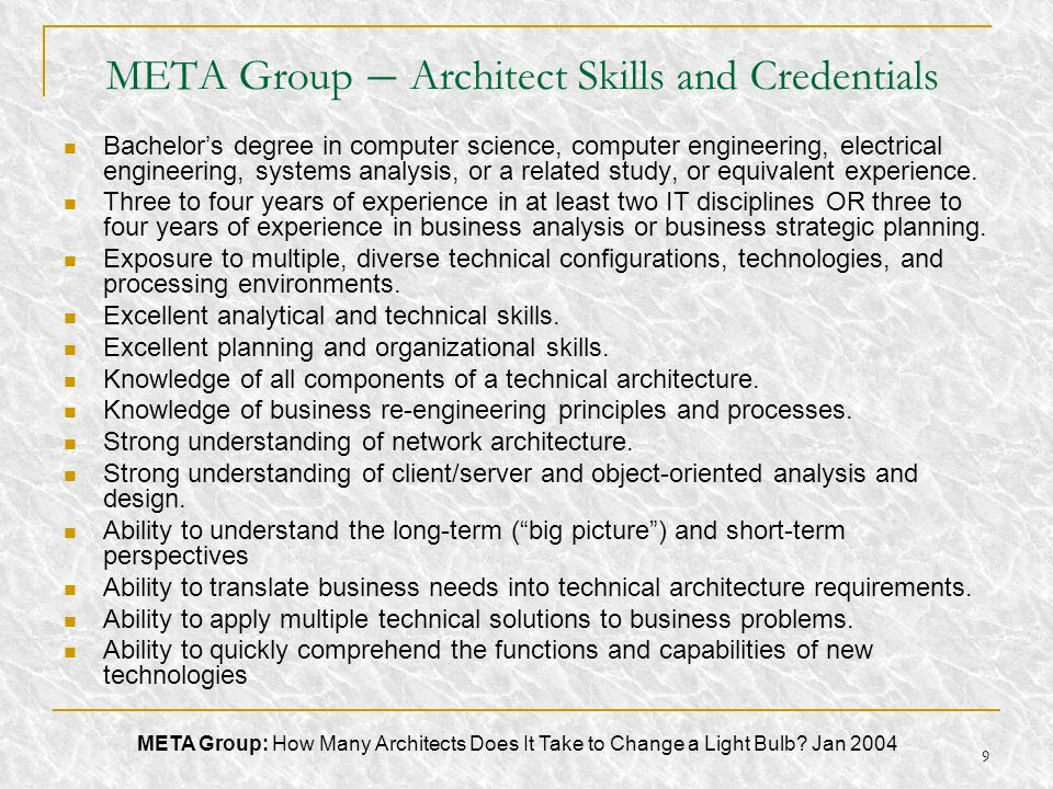 10 Architect Skills and Credentials continued … AND … Strong leadership skills.