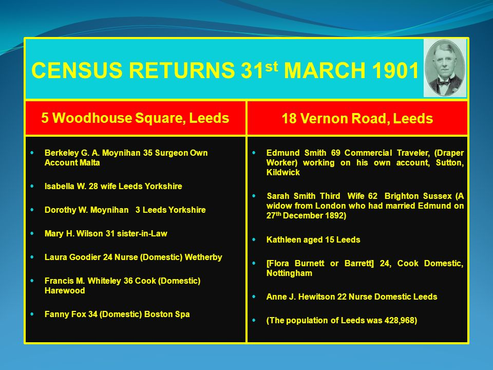 CENSUS RETURNS 31 st MARCH 1901 5 Woodhouse Square, Leeds 18 Vernon Road, Leeds Berkeley G. A. Moynihan 35 Surgeon Own Account Malta Isabella W. 28 wi