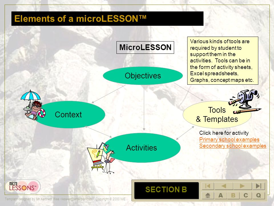 ABCQ Template designed by Mr Kenneth Wee Copyright © 2000 NIE B SECTION B Elements of a microLESSON Context Activities Tools & Templates MicroLESSON O