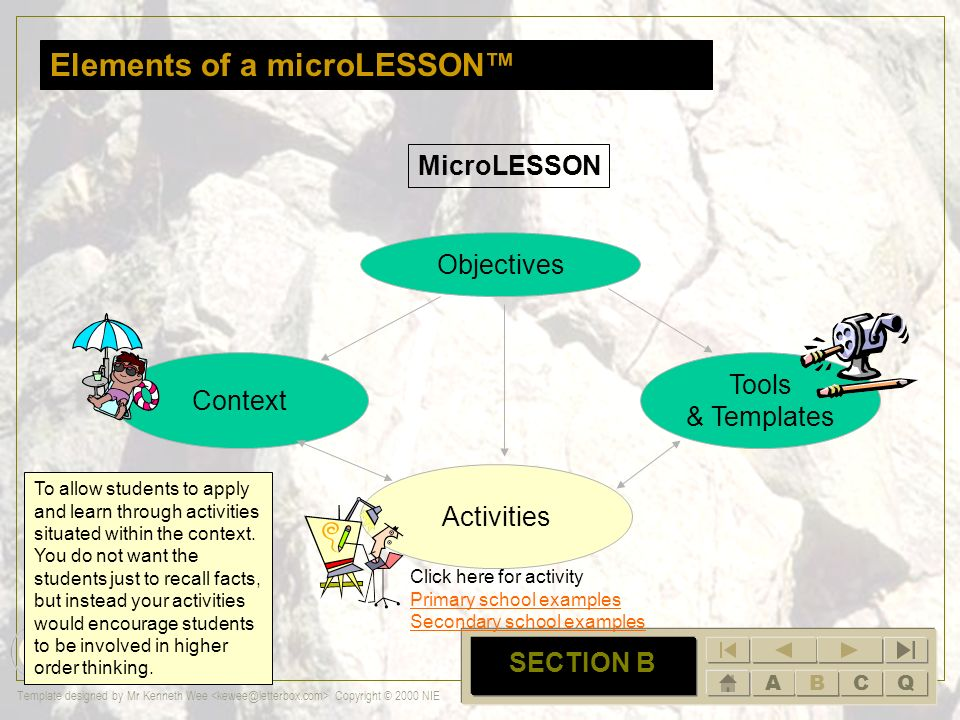 ABCQ Template designed by Mr Kenneth Wee Copyright © 2000 NIE B SECTION B Elements of a microLESSON Context Activities MicroLESSON Objectives Tools &