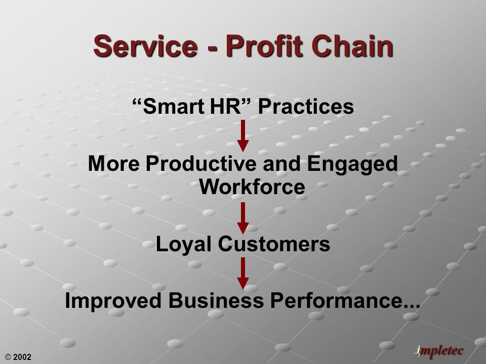 © 2002 Smart HR Practices More Productive and Engaged Workforce Loyal Customers Improved Business Performance...