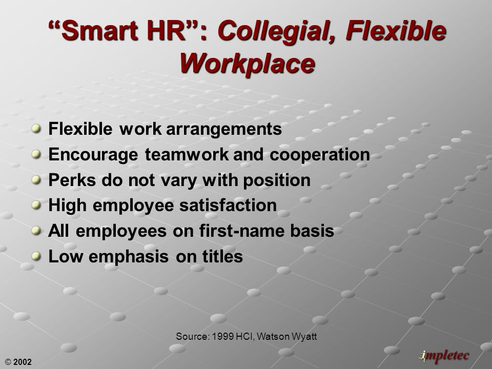 © 2002 Smart HR: Collegial, Flexible Workplace Flexible work arrangements Encourage teamwork and cooperation Perks do not vary with position High employee satisfaction All employees on first-name basis Low emphasis on titles Source: 1999 HCI, Watson Wyatt