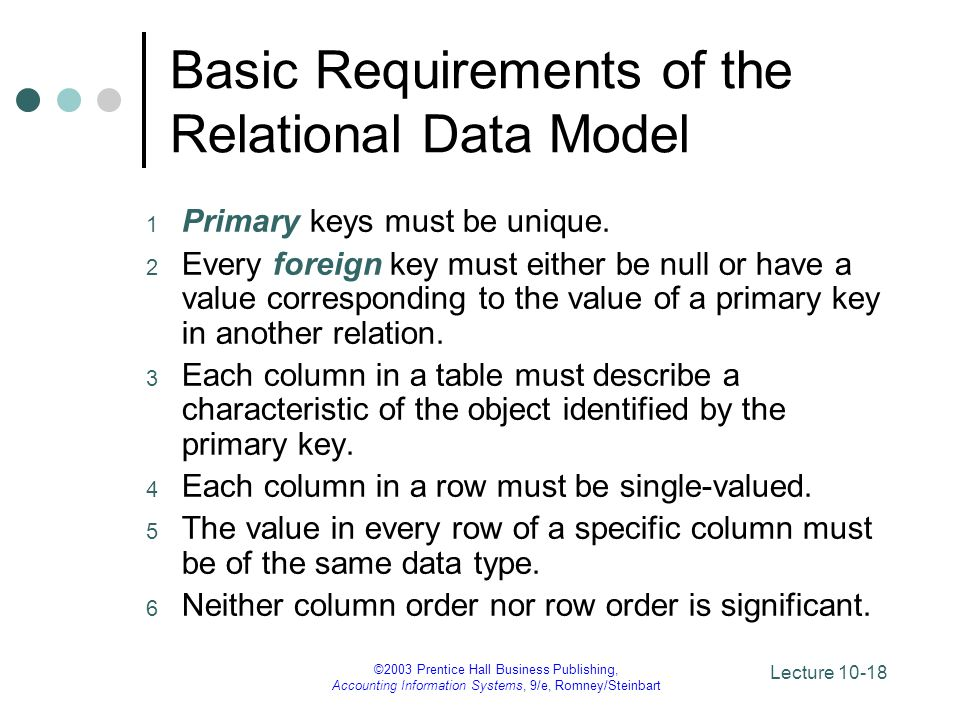 Lecture 10-18 ©2003 Prentice Hall Business Publishing, Accounting Information Systems, 9/e, Romney/Steinbart Basic Requirements of the Relational Data