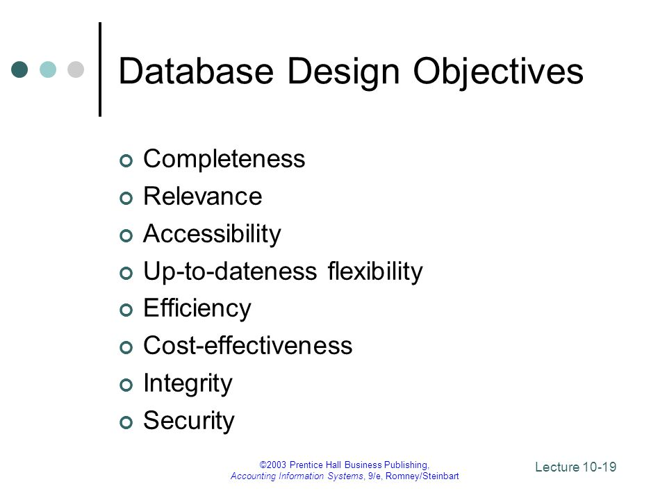Lecture 10-19 ©2003 Prentice Hall Business Publishing, Accounting Information Systems, 9/e, Romney/Steinbart Database Design Objectives Completeness R