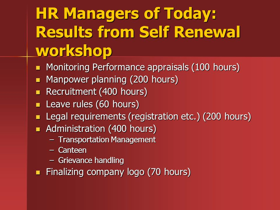 HR Managers of Today: Results from Self Renewal workshop Monitoring Performance appraisals (100 hours) Monitoring Performance appraisals (100 hours) M
