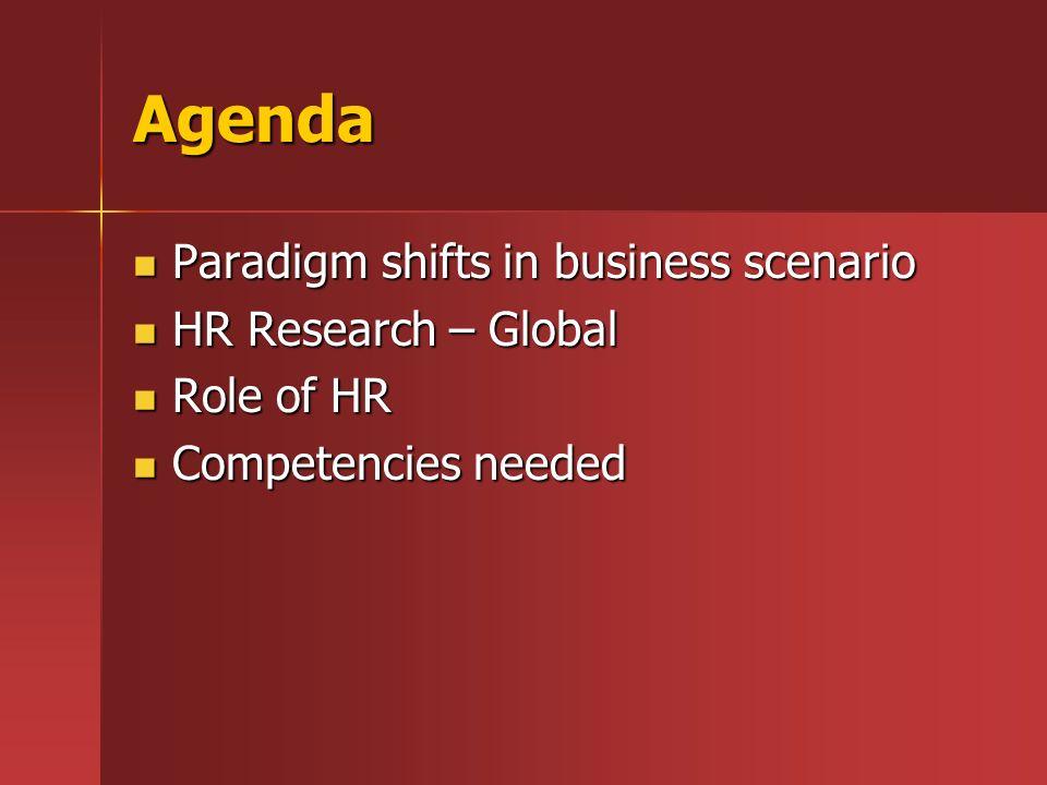 Agenda Paradigm shifts in business scenario Paradigm shifts in business scenario HR Research – Global HR Research – Global Role of HR Role of HR Competencies needed Competencies needed