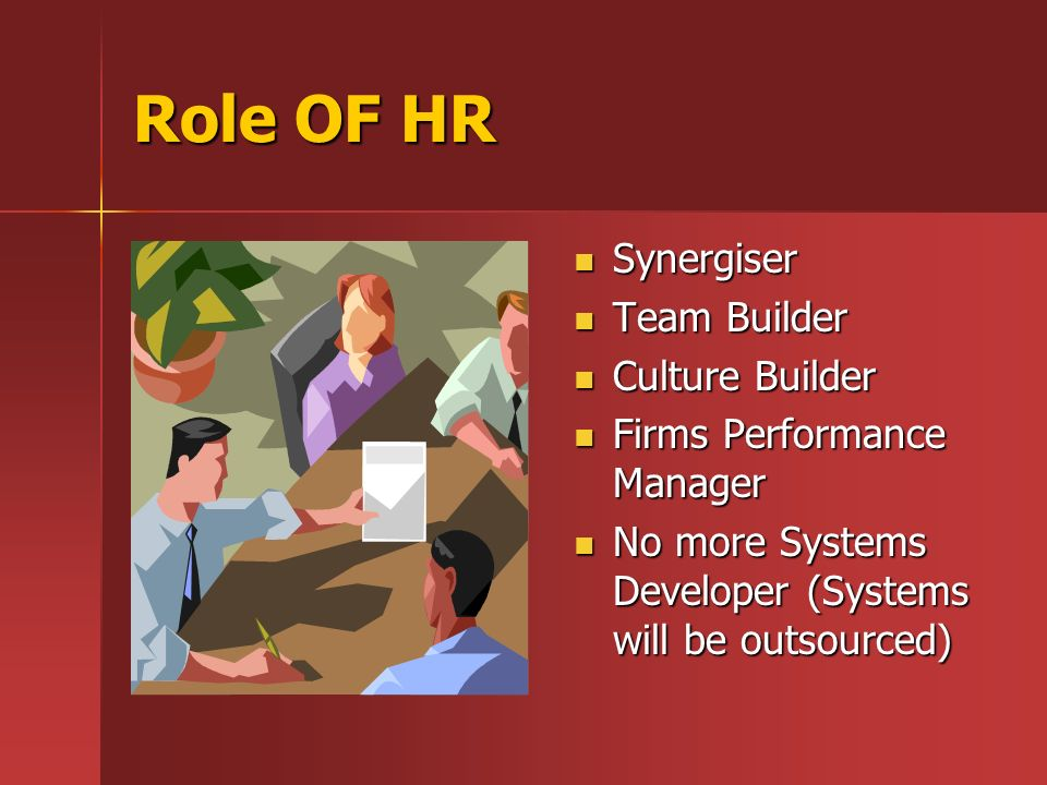 Role OF HR Synergiser Synergiser Team Builder Team Builder Culture Builder Culture Builder Firms Performance Manager Firms Performance Manager No more Systems Developer (Systems will be outsourced) No more Systems Developer (Systems will be outsourced)