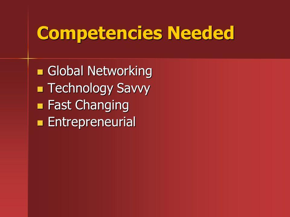 Competencies Needed Global Networking Global Networking Technology Savvy Technology Savvy Fast Changing Fast Changing Entrepreneurial Entrepreneurial
