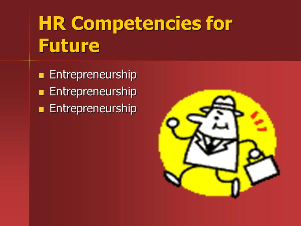 HR Competencies for Future Entrepreneurship Entrepreneurship