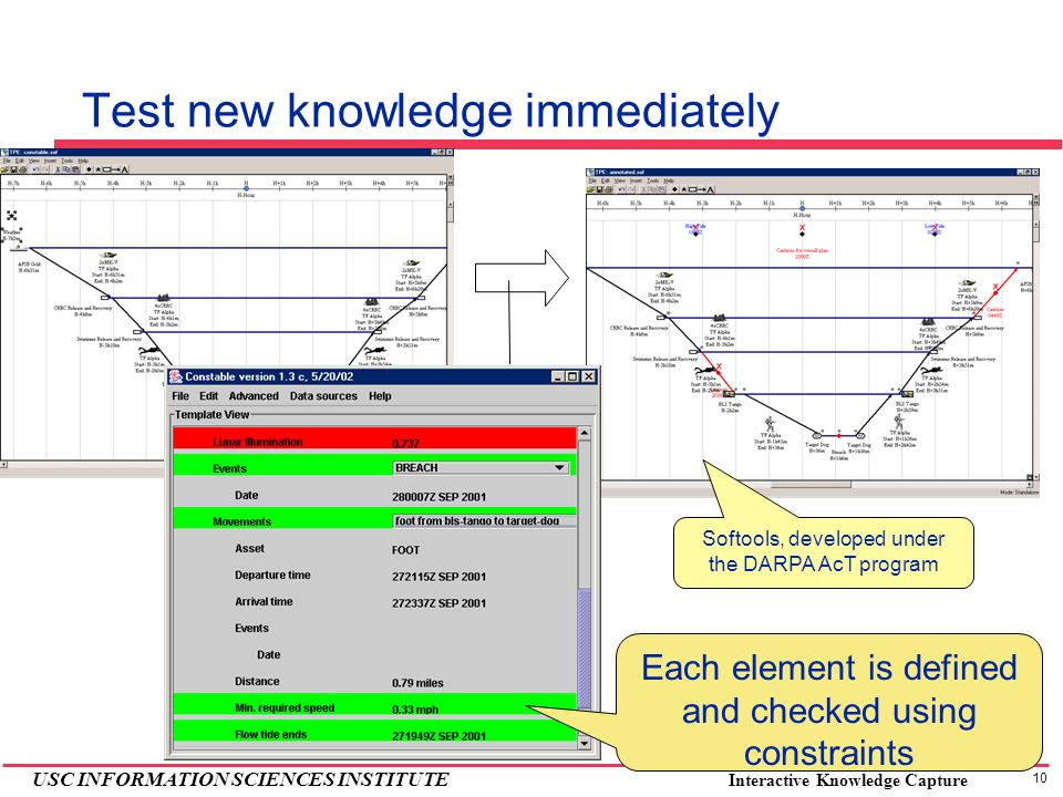 10 USC INFORMATION SCIENCES INSTITUTE Interactive Knowledge Capture Test new knowledge immediately Each element is defined and checked using constrain